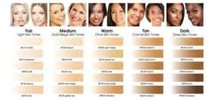 what colors make skin color human skin colour ramblingalldaylong