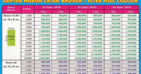 Brosur Flyer A4 Single Sided Per 1 Percetakan Offset Deprintz Kami Menyediakan Jasa Cetak
