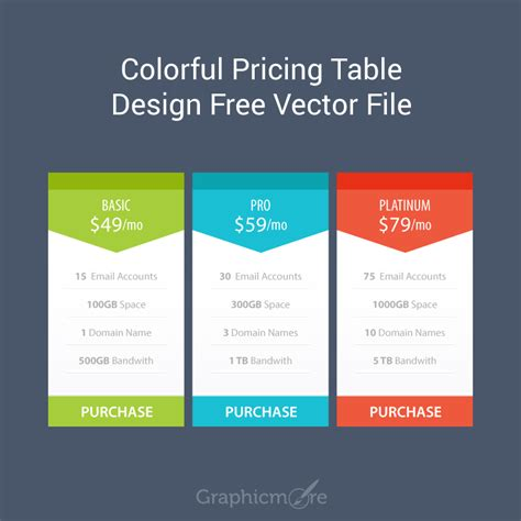 35 free creative pricing plan table psd template colorful pricing table design free vector file download