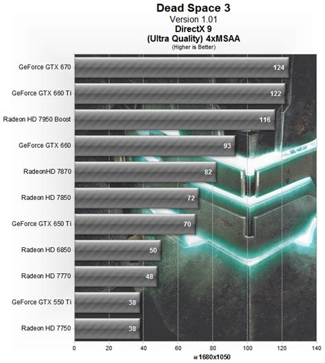 dead space 3 bench dead space 3 pc graphics test gt gpu benchmarks techspot