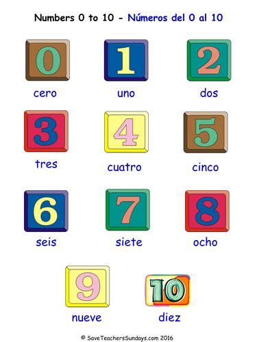 printable number flashcards in spanish numbers 0 10 in spanish worksheets games activities and