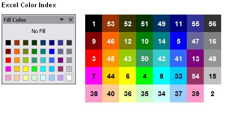 excel color palette excel color palette and color index change using vba
