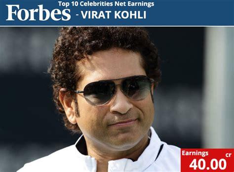 top celebrities earnings forbes top 10 celebrities net earnings photos 646033