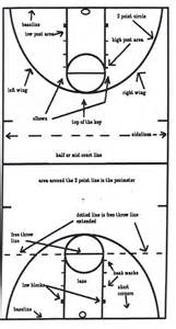 us court diagram us free engine image for user manual