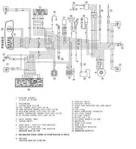 simon xt wiring diagram simon xt circuit breaker elsavadorla