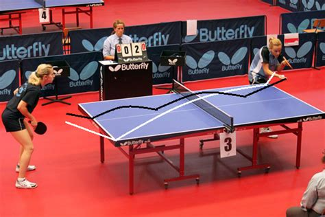 how to serve in table tennis 1 key tip to improve your table tennis serve