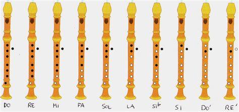 la flauta dulce m 250 sica 3 186 posiciones de las notas en la flauta dulce