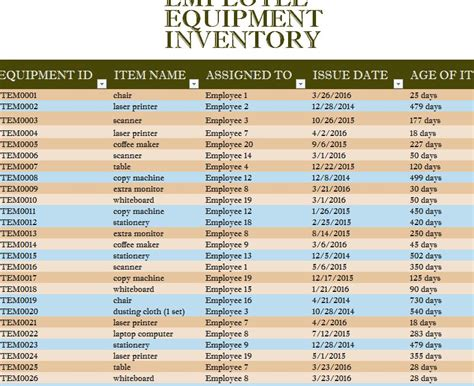 Employee Equipment Inventory Sheet My Excel Templates It Equipment Inventory Template