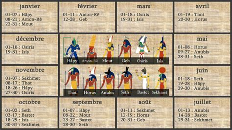 Calendrier Egyptien Eph 233 M 233 Ride Page 5