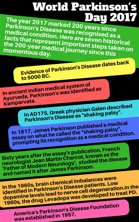 random facts about 2017 what makes 2017 a year to remember books infographic world parkinson s day 2017 seven steps to