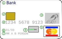 credit union uk wiki credit card