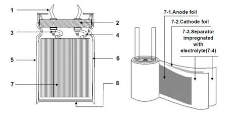low esr capacitor wiki electrolytic capacitor breakdown 28 images how does a capacitor block dc electrical