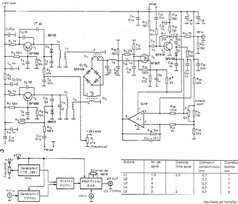 general layout guidelines for rf and mixed signal pcb generador de se 241 ales rf y multiplexores