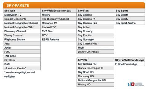 Vorlage Kündigung Cablecom Digital Tv Die Neuen Sky Sender Auf Einen Blick Seite 17 Digital Fernsehen Forum