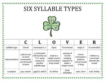 6 Syllable Types Worksheets by Six Syllable Types Quot Clover Quot Chart By Phonics With The