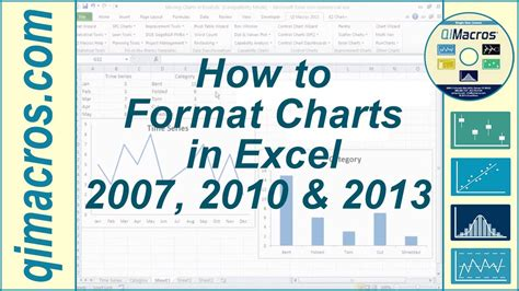 excel 2007 vba format chart area excel vba remove chart title excel vba chart title line