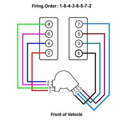 lt1 spark wire diagram 27 wiring diagram images