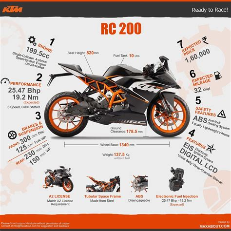 Ktm Rc 200 Autos Maxabout by 7 Things You Need To About Ktm Rc 200 Maxabout