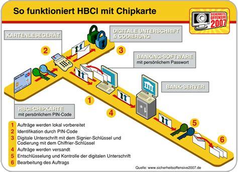 hbci banken onlinebanking mit hbci