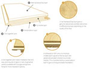 Wood Flooring Vs Laminate Flooring what is engineered flooring flooring information uk