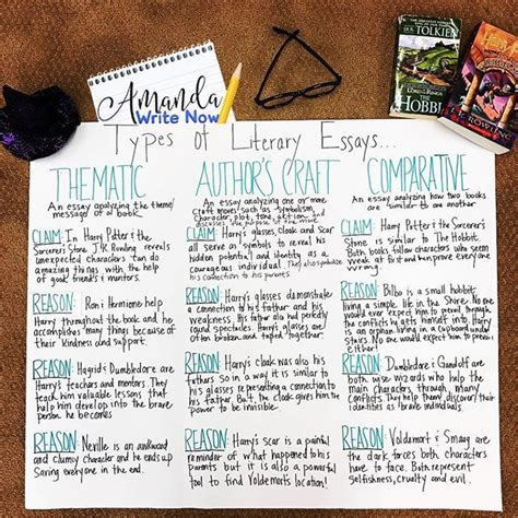 themes in literature prezi best 25 literary themes ideas on pinterest literary