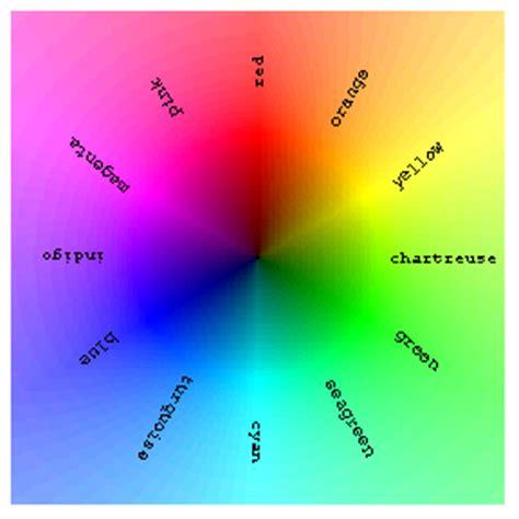 imaginary colors component complex colors