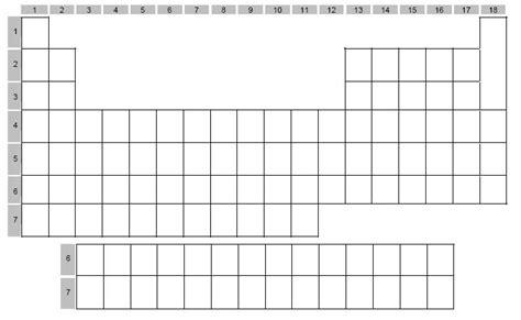 tablas en blanco para imprimir tabla periodica para imprimir en blanco imagui