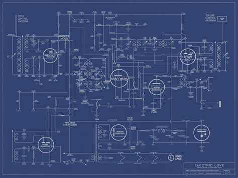free blueprint intricate blueprint maps the history of electronic music