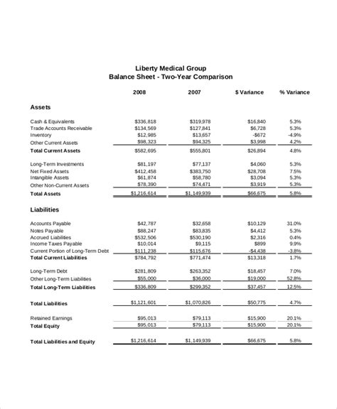 financial breakdown template 100 variance analysis report template budget