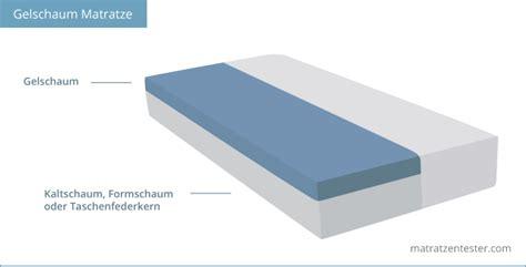 gelschaum matratze gelschaum matratze die matratze mit punktgenauer