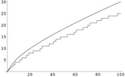 tavola di gauss cosa significa trovare un ordine nella sequenza dei numeri