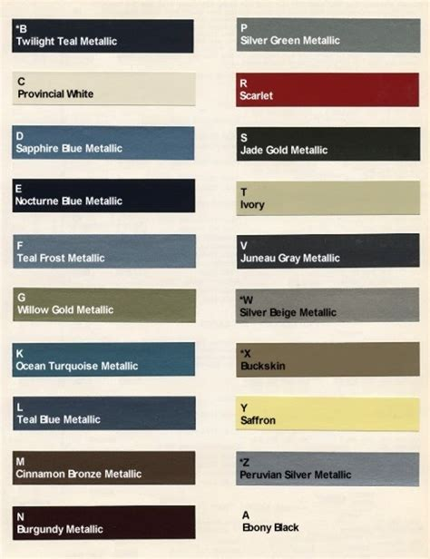 1968 oldsmobile toronado paint codes