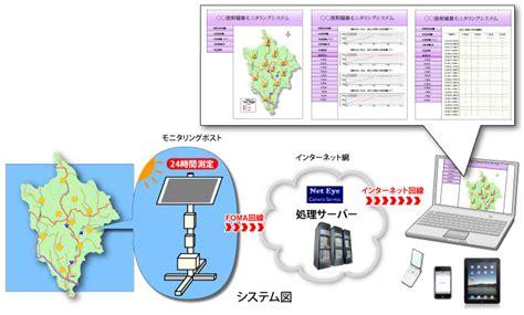 Raket Rs System 100 ソーラー型放射線量測定可搬型マルチモニタリングポストシステム アークシステム