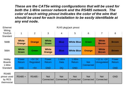 house wiring standards rs 485 wiring color code 24 wiring diagram images wiring diagrams originalpart co
