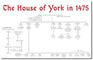york de st leger 1439 1475 wikitree free family