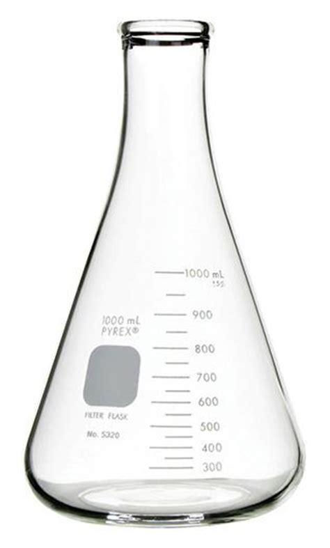 Tabung Erlenmeyer Nerdtests Quiz Lab Tools