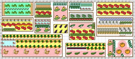Veggie Garden Layout Garden Plan 2013 Vegetable Garden