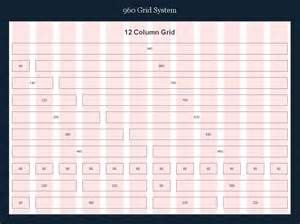 12 Column Grid Template by 960 Grid System Theme Designer Sy