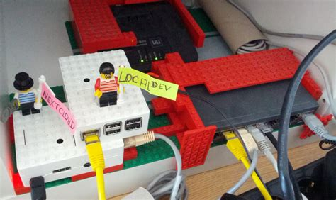 Raspberry Pi L Server Performance by Local Dev Server With Couchdb 2 0 And Nodejs On