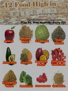 high fiber foods blood pressure