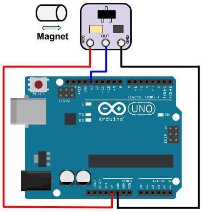 ti digital resistor digital switch effect sensor ti drv5023 q1 from tinkeringtech on tindie