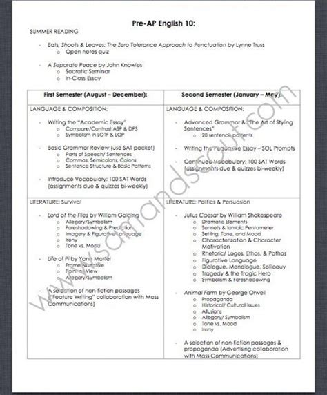 6292 Course Outline by High School Syllabus Doc 1000 Images About High School On Iv Honors