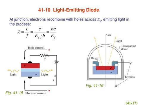 light emitting diode working ppt ppt chapter 41 conduction of electricity in solids powerpoint presentation id 5173209