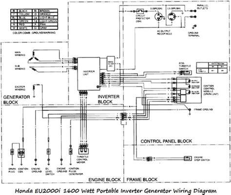 honda eu2000i 1600 watt portable inverter generator wiring