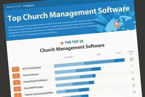 Lovely Church Membership Requirements #4: Infographic-teaser-church.png