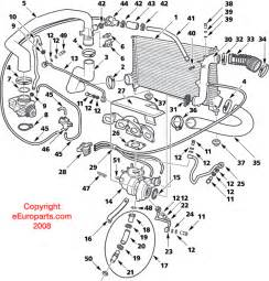saab turbo vacuum routing and sensors cars engine and cars
