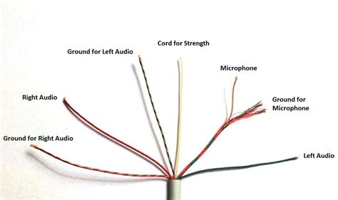 3 5 mm audio cable wiring diagram wiring diagram and