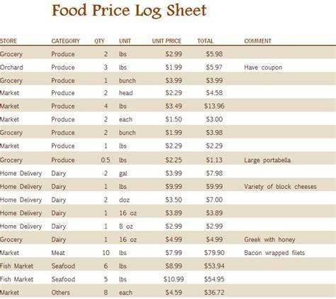 food price log sheet  excel templates