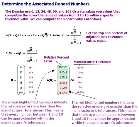 resistor e12 and e24 standard resistor values math encounters