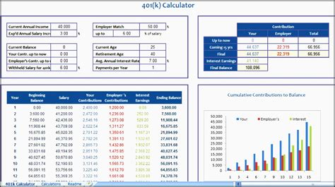 7 Excel Retirement Planner Layout Sletemplatess Sletemplatess Retirement Calculator Spreadsheet Template